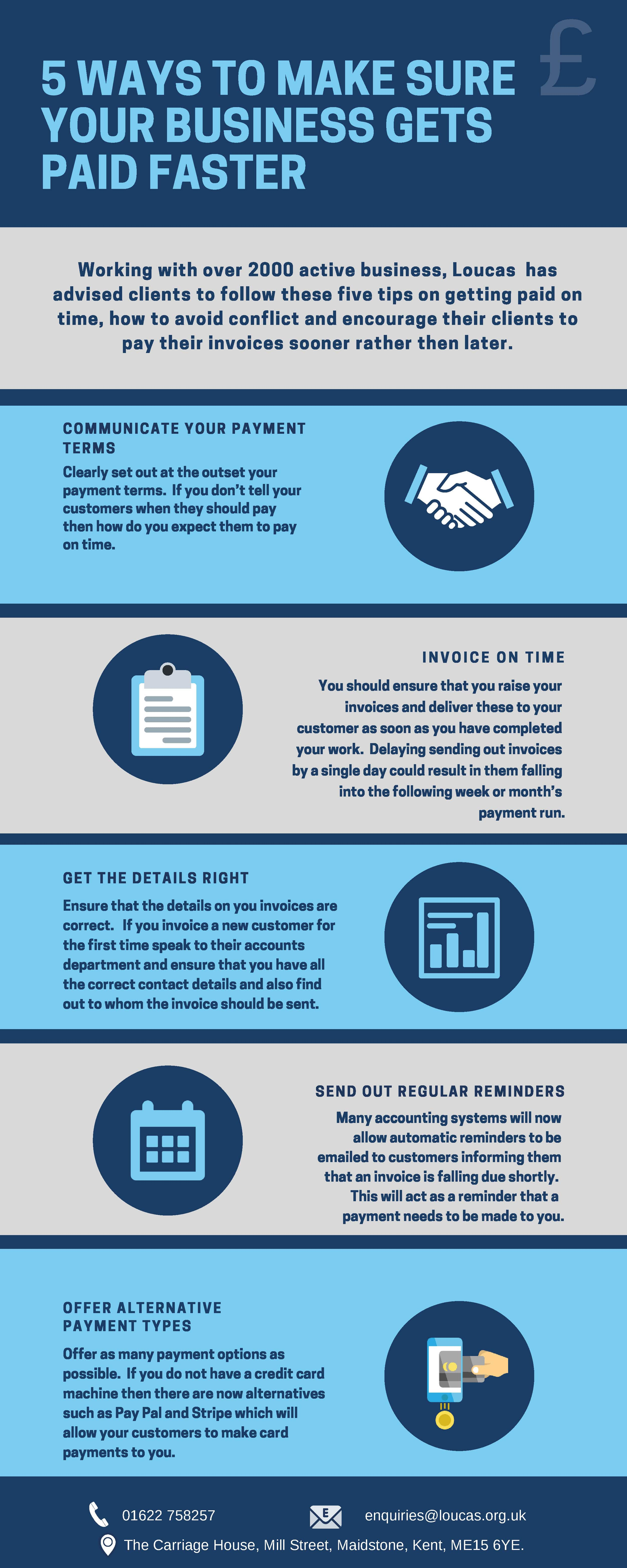 5-Ways-to-Make-Sure-your-Business-Gets-Paid-Faster